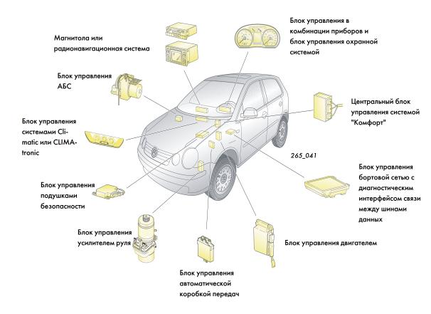 Автоэлектрика в Минске