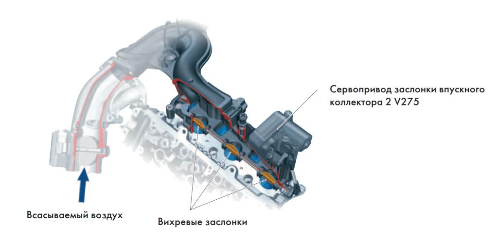 Вихревые заслонки 3.0 TDI Audi