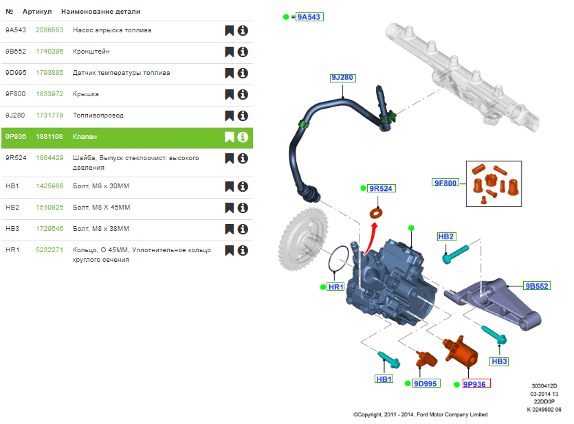 Ford Transit 2.2 TDCI Диагностика топливной
