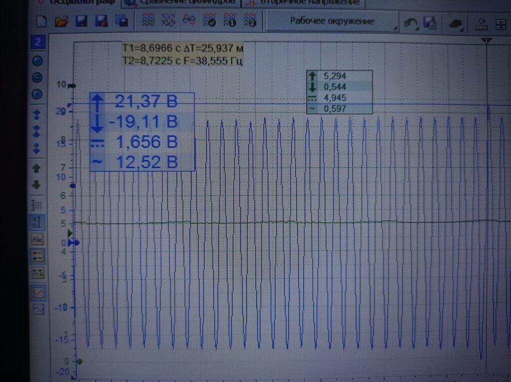 Citroen Jumper 3 2.2 HDI Дергается под нагрузкой