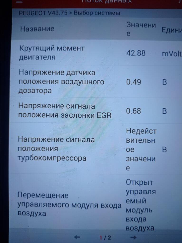 Параметры 1.6 Blue HDI