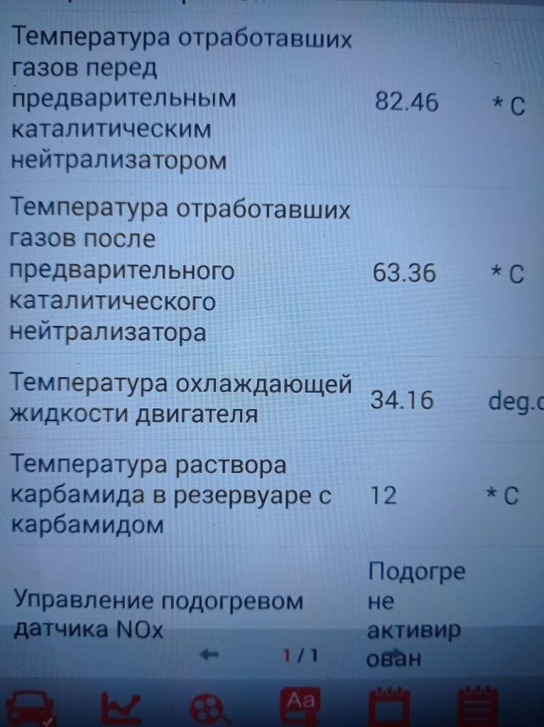 Параметры 1.6 Blue HDI Сажевый фильтр