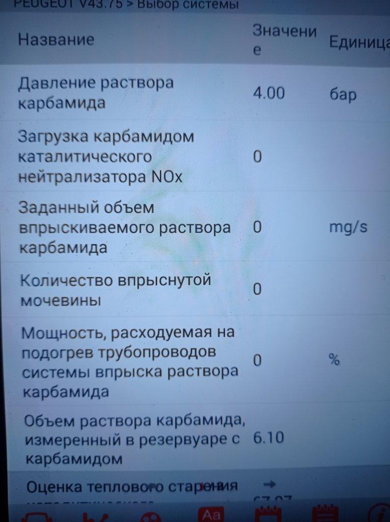 Параметры 1.6 Blue HDI Карбамид