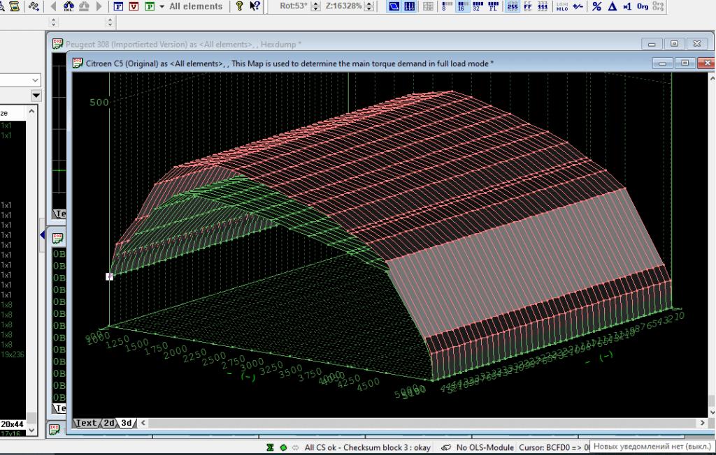 Citroen C5 (X7) 2.0 HDi Удаление сажевого фильтра и чип-тюнинг